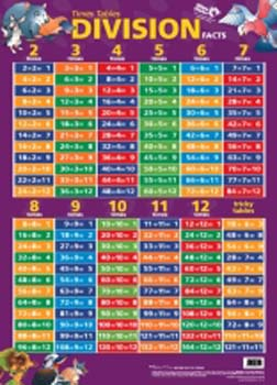 252 x 350 · 25 kB · jpeg, Times and Division Table Chart