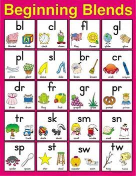 Beginning Blends   1st Grade Blog